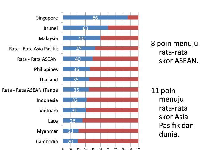 IPK Indonesia