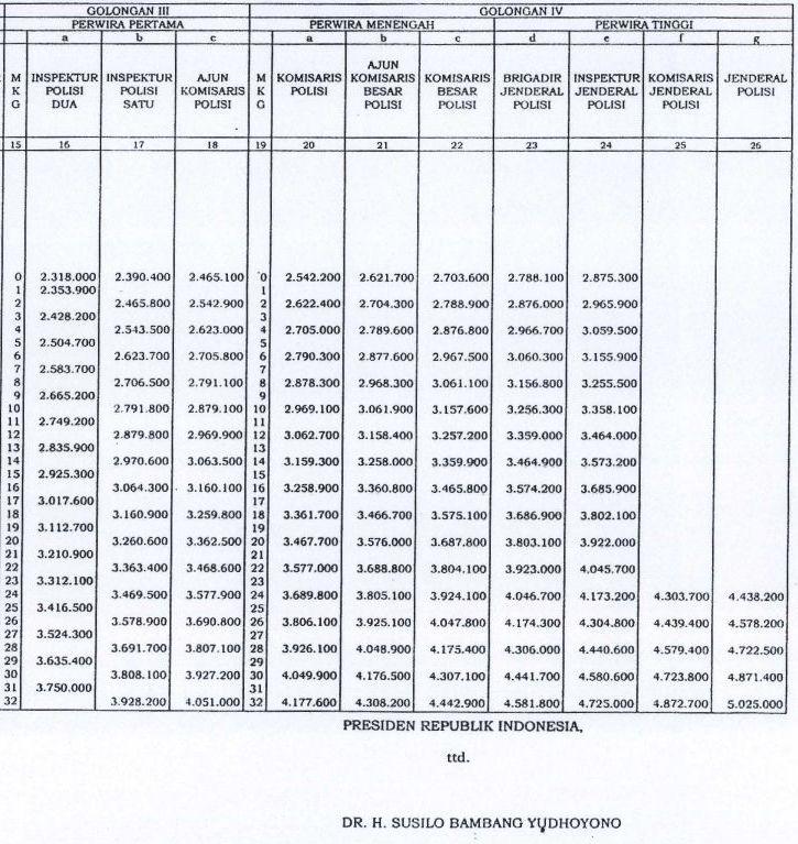 kb jpeg gaji pns 2014 kenaikan gaji pokok pns 2014