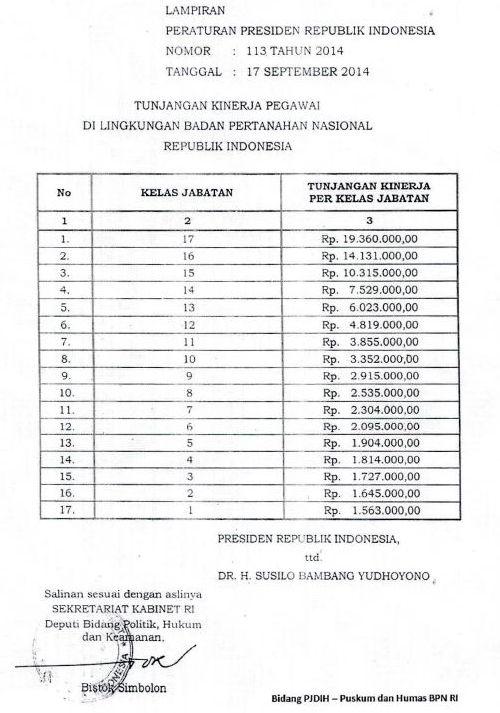 Tabel Remunerasi BPN