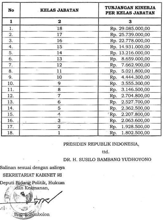 Tabel remunerasi kejaksaaan