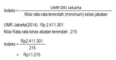 Perhitungan TKD Jakarta