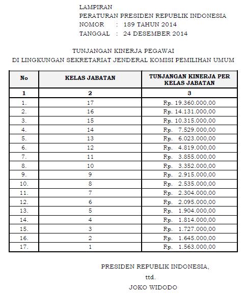 remunerasi KPU