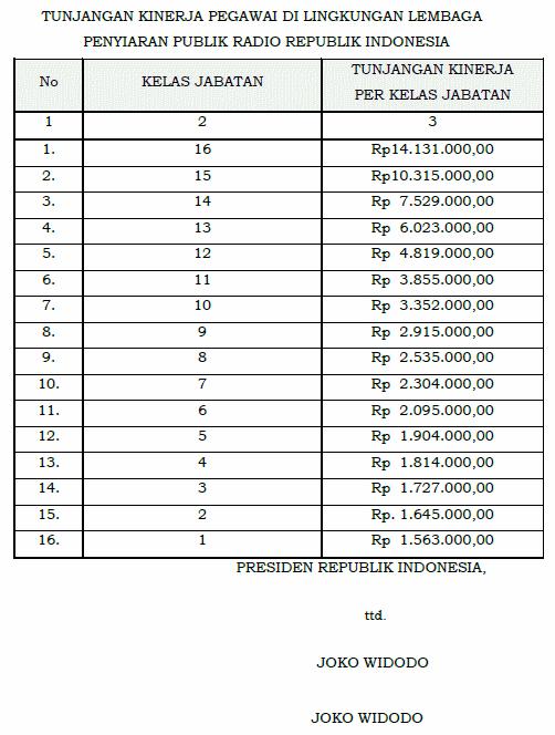 Remunerasi RRI