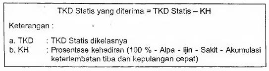 Pembayaran TKD Statis